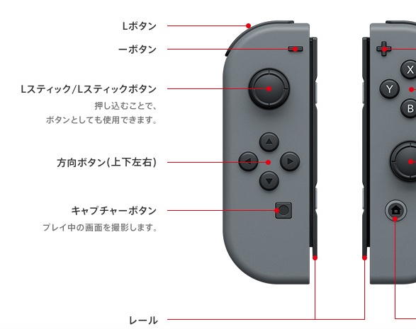Nintendo Switchスイッチスクリーンショット画像の撮り方動画