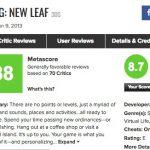 3DS「とびだせ どうぶつの森(Animal Crossing: New Leaf)」海外での人気、評価は?