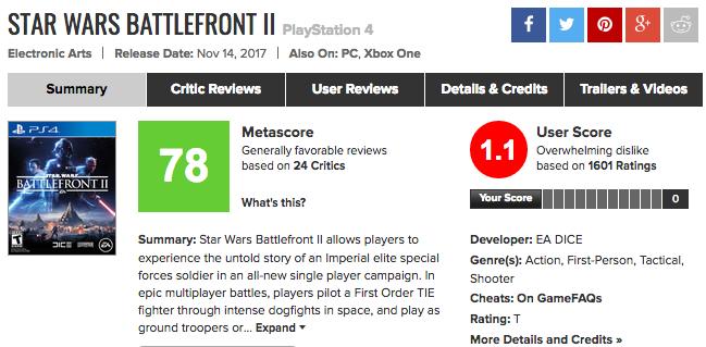 PS4/XboxOne「Star Wars バトルフロントII」が海外で大炎上!?メタスコア最低の理由は?