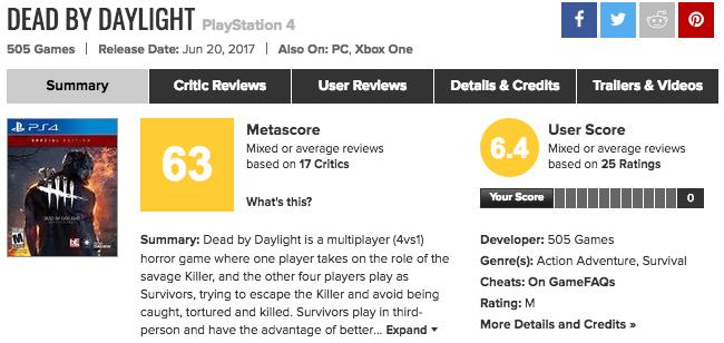 ここが楽しい!鬼ごっこゲーPS4「Dead by Daylight」メタスコア、海外ユーザーの評価は?
