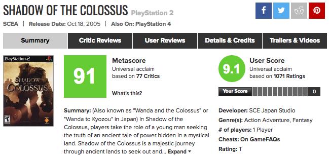 PS4版が発売「ワンダと巨像」メタスコア、海外プレイヤー達の評価10選