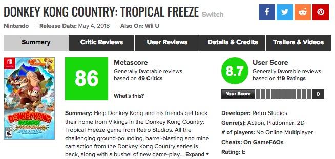 Switch「ドンキーコング トロピカルフリーズ」メタスコア、海外の人気、評価が上々!