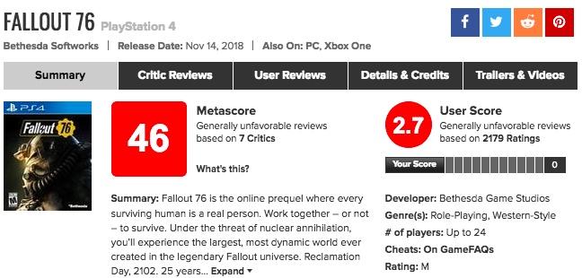 海外での評価がシリーズ最低?「Fallout76」メタスコア、ユーザーレビューを紹介!