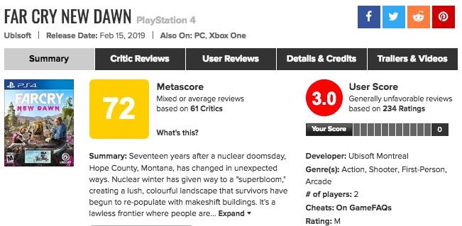 PS4「Far Cry New Dawn」が海外でとんでもないクソゲー評価!メタスコアは?