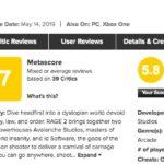 評価が低い…?PS4「RAGE2」海外での発売から半月時点でのメタスコアは?