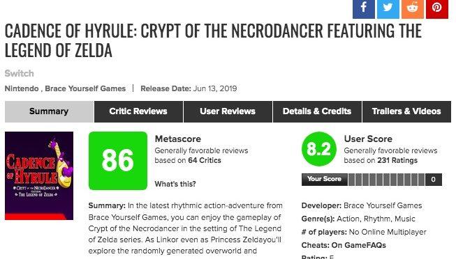 ローグライク リズムRPG「ネクロダンサーゼルダの伝説」の評価が高い!メタスコアは?