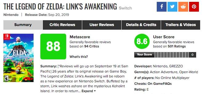 Switch版リメイク「ゼルダ夢をみる島」のメタスコア、海外プレイヤーの評価が高い!