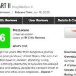 「The Last of Us Part 2」のメタスコアが凄いぞ!
